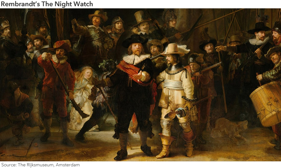 "Image shows ""The Night Watch"" painting, completed by Rembrandt Harmenszoon van Rijn in 1642, on display at The Rijksmuseum in Amsterdam."