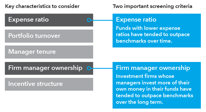 Table calls out two important criteria to consider when selecting a fund — expense ratio and firm manager ownership.