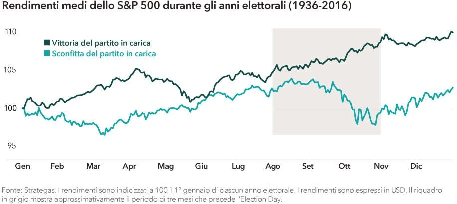qualè il trend di un mercato volatile top 10 forex traders in the world
