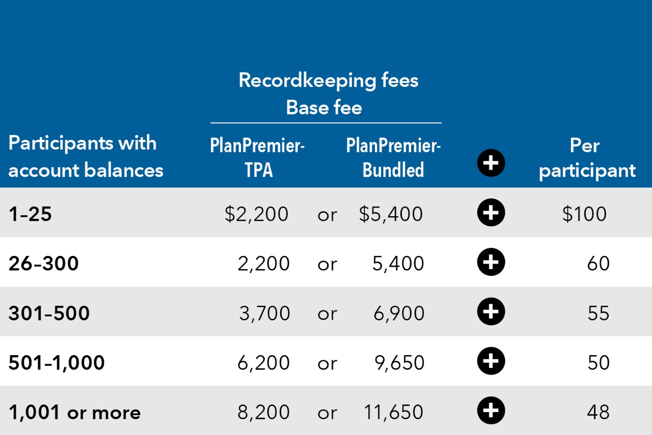 table-recorkeeping-fees-base-fee